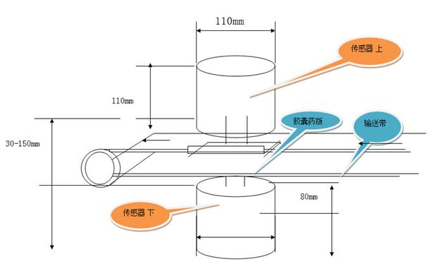 新型智能缺料在线检测仪主视图(侧视输送带)