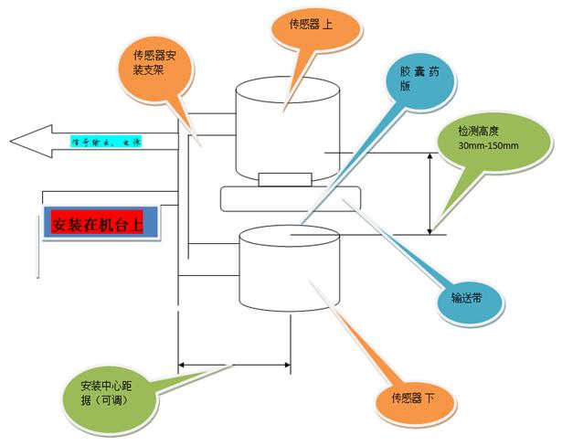 1-制药行业系统解决方案02.jpg