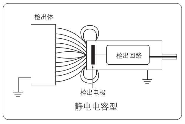 电容式接近开关原理