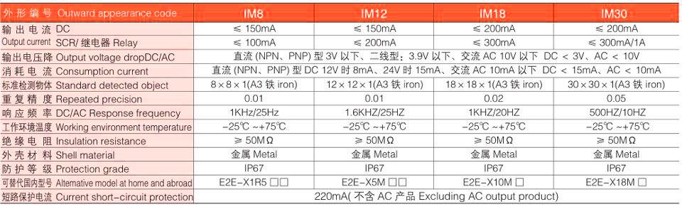 高端接近传感器产品规格